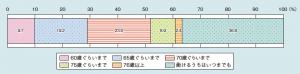 senior01_ph01