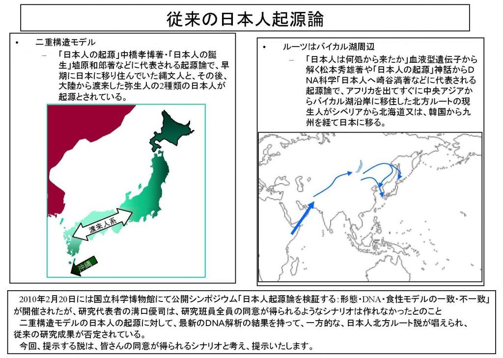 従来の日本人起源論